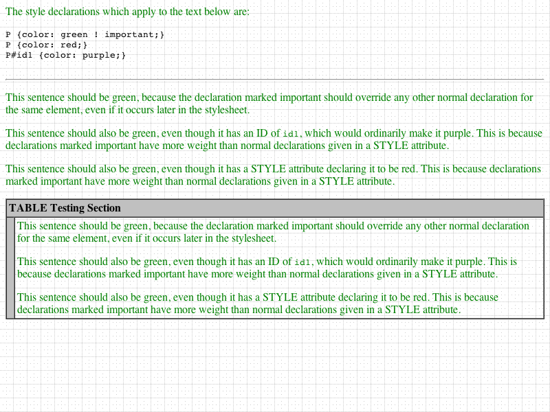 LayoutTests/css1/cascade/important-expected.png