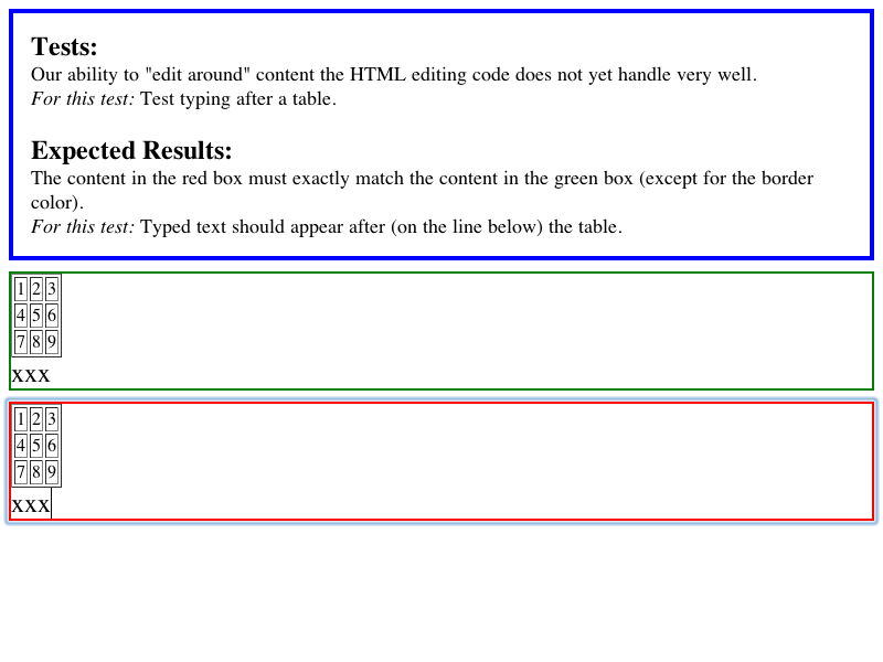 LayoutTests/platform/mac/editing/unsupported-content/table-type-after-expected.png